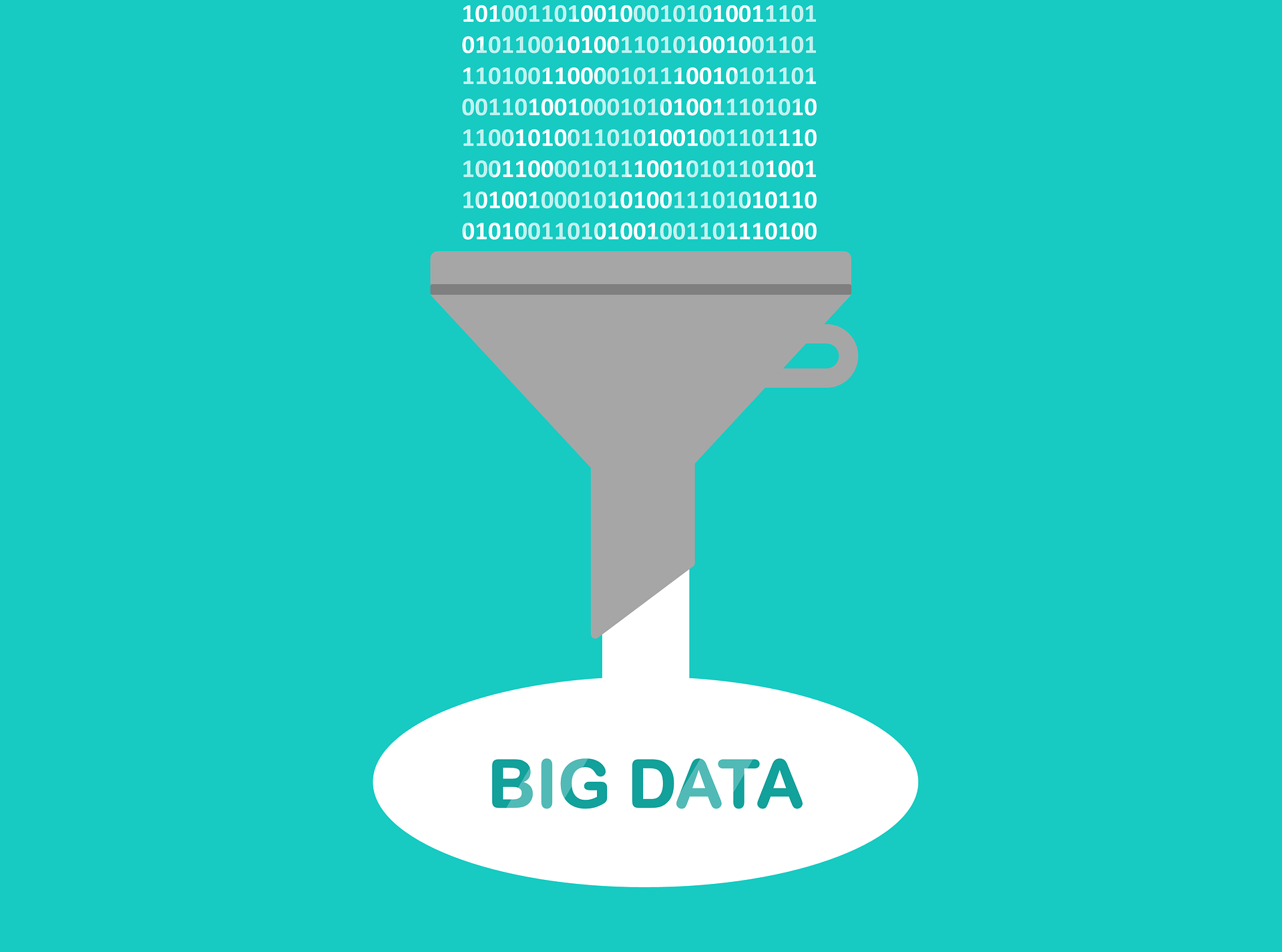 Funil de big data